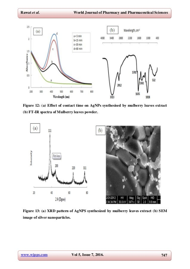 synthesis and applications of silver nanoparticles