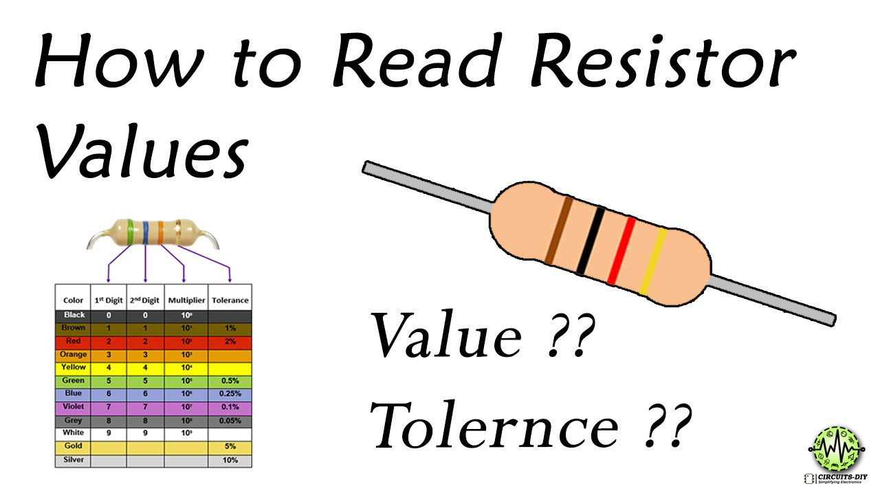 application of resistor in electronics