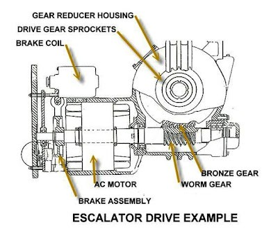 gear drive systems design and application pdf