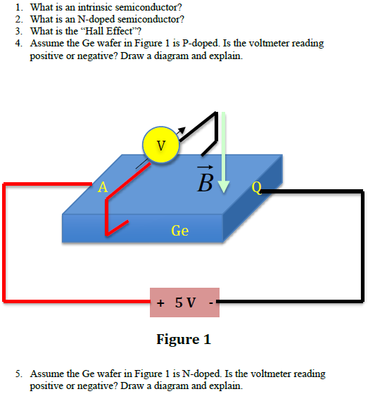 applications of hall effect in semiconductors