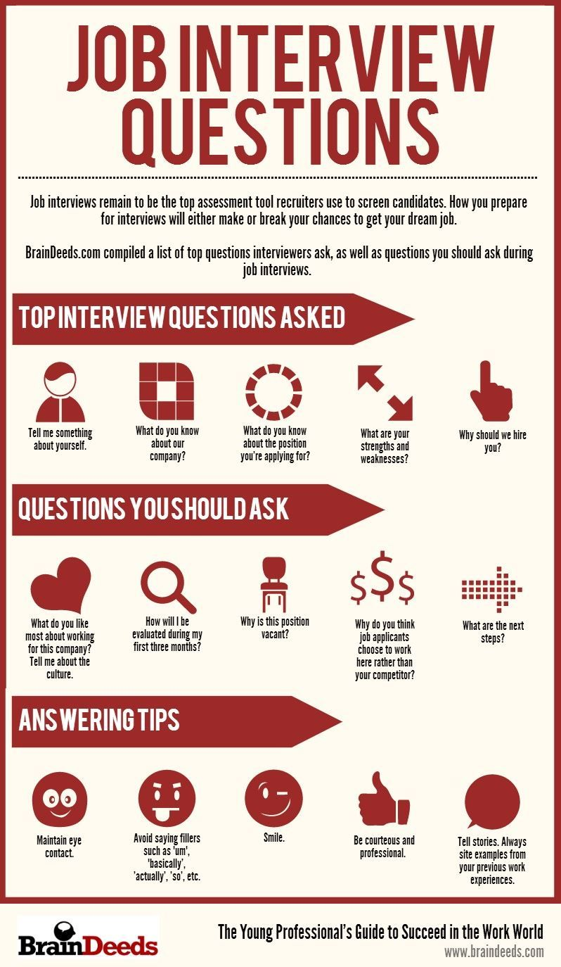how to answer assessment questions on job applications