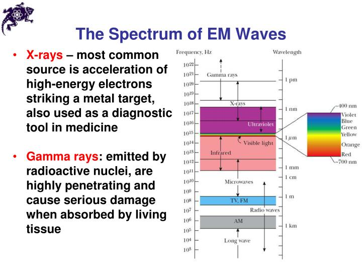 application of electromagnetic waves in medicine